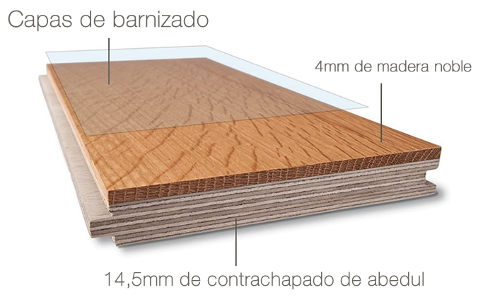 Manufacturas Marpe fabrica y suministra Suelos multicapa de roble sobre contrachapado