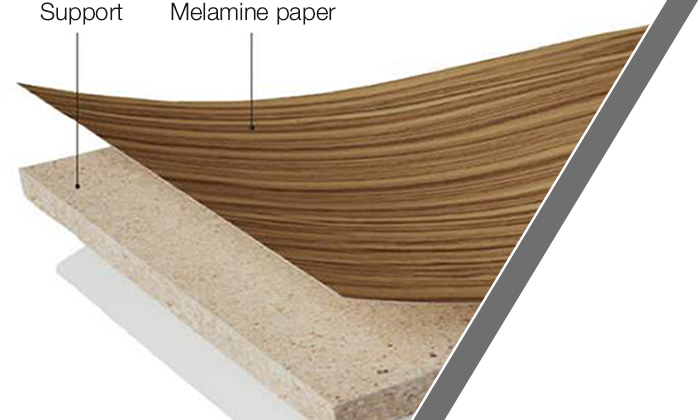 Boards With Melamine Manufacturas Marpe