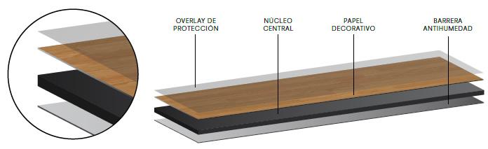 Manufacturas Marpe fabrica y suministra Suelo compacto fenólico FLINT