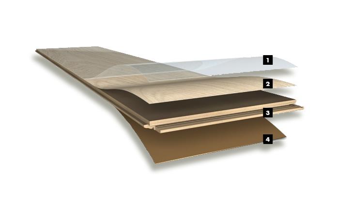 Manufacturas Marpe fabrica y suministra Suelos laminados