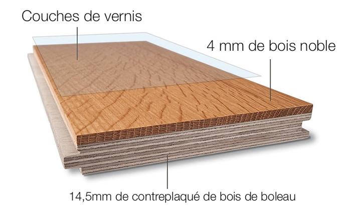 Manufacturas Marpe fabrique et fournit des Sols multicouches en chêne sur contreplaqué.